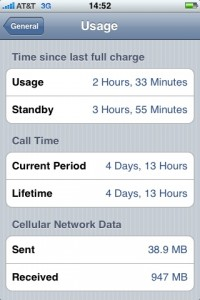 Data Usage on iPhone: You may be using more than you think